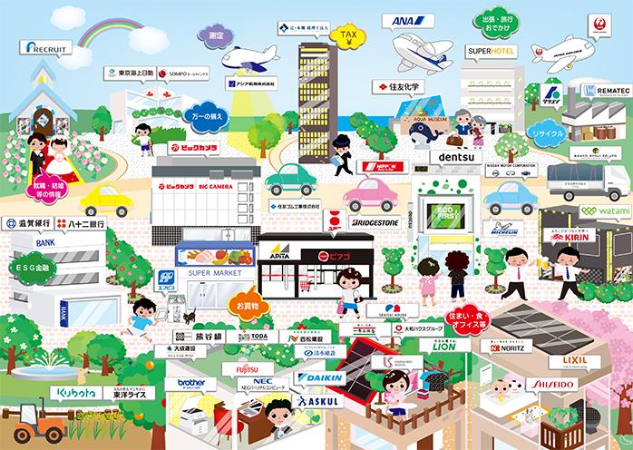 各式各樣的「ECO-FIRST」企業。圖片來源:ECO-FIRST官網