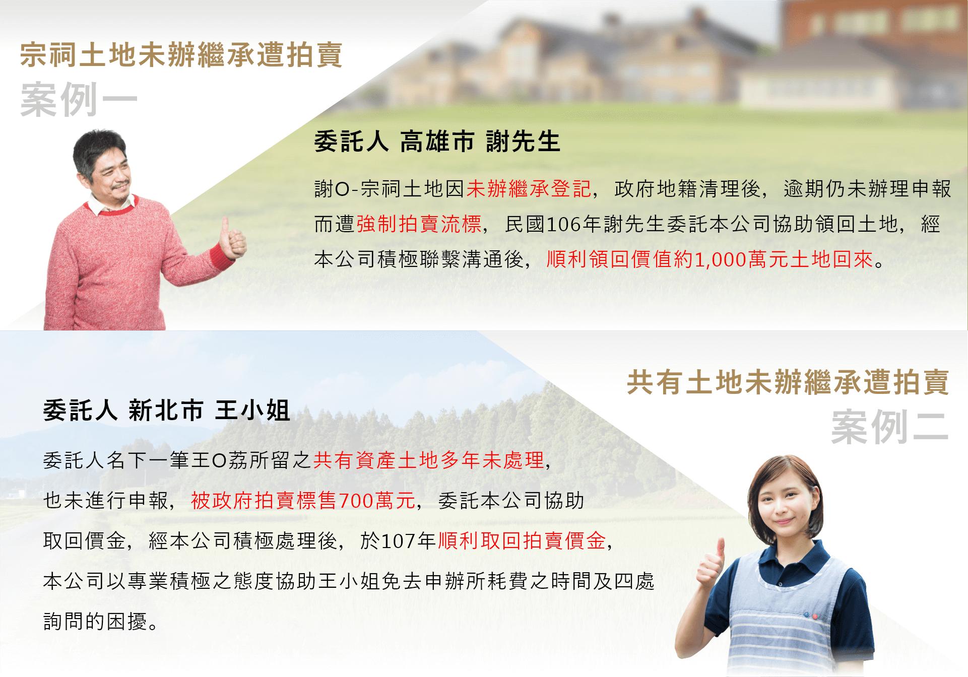 高雄謝先生逾期未辦理宗祠土地繼承,而遭政府強制拍賣,本團對於106年順利協助取回1000萬土地。