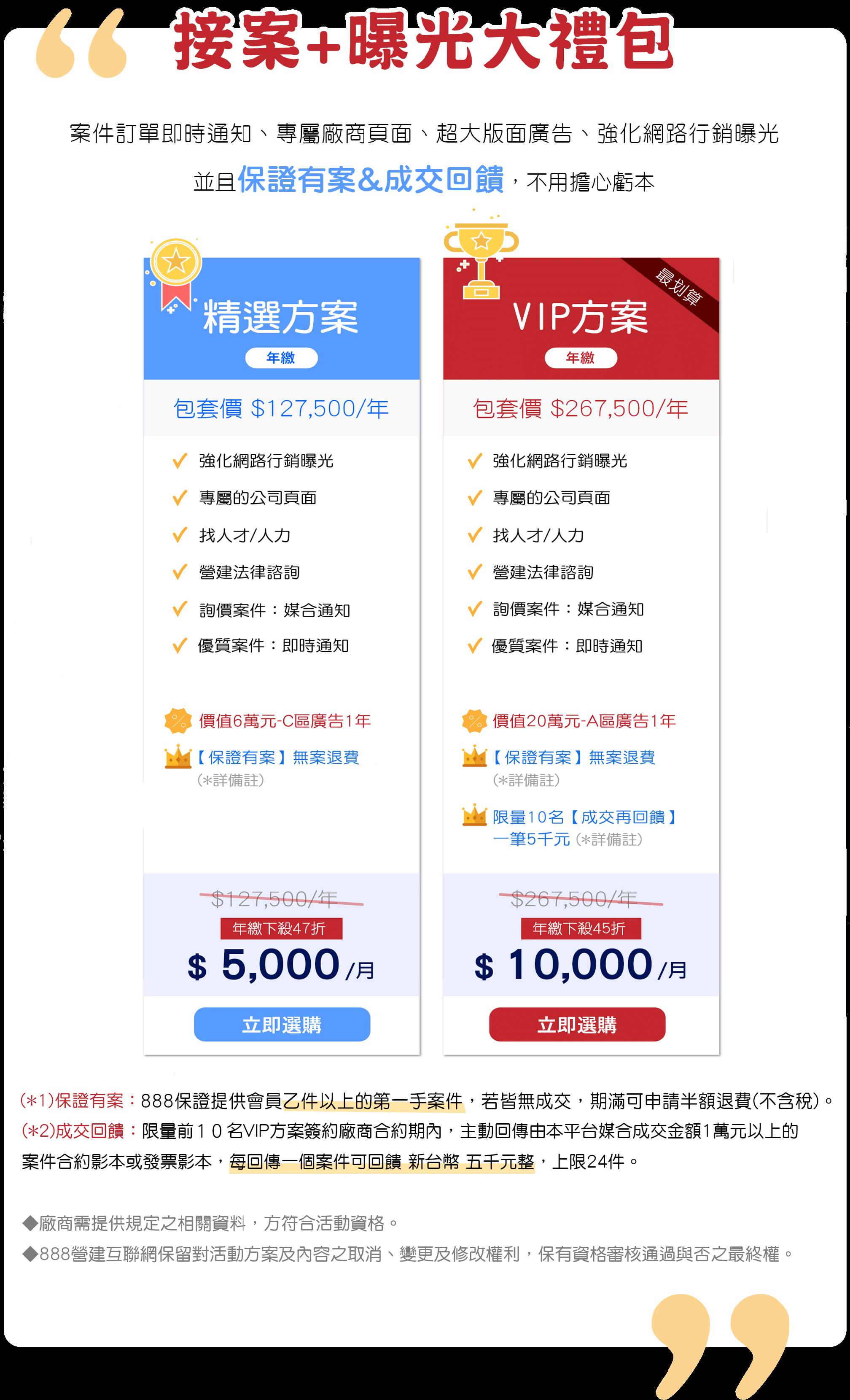 接案+曝光大禮包:方案表